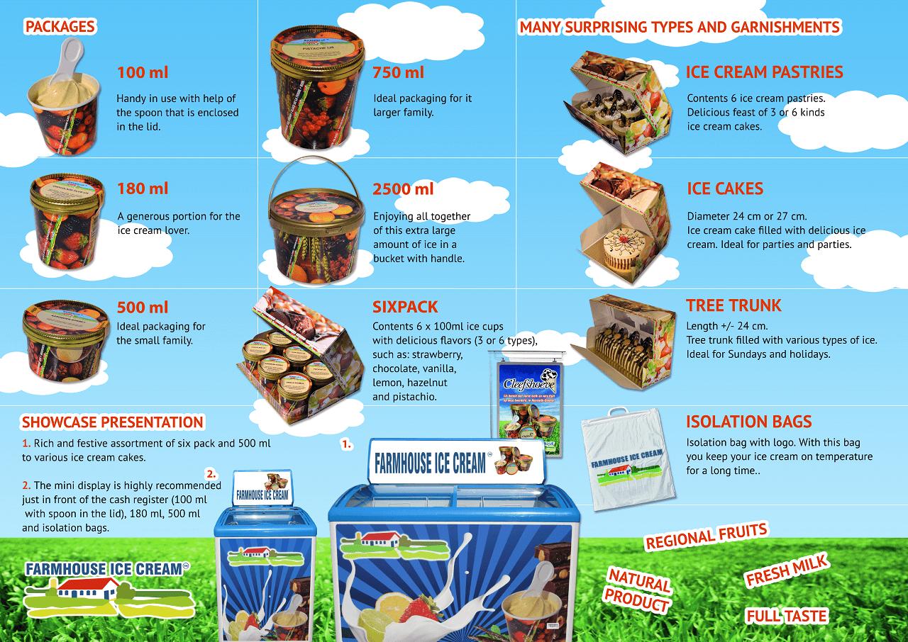Ice varieties Farmhouse ice cream